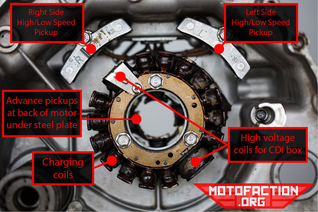 Motorcycle Stator Purpose