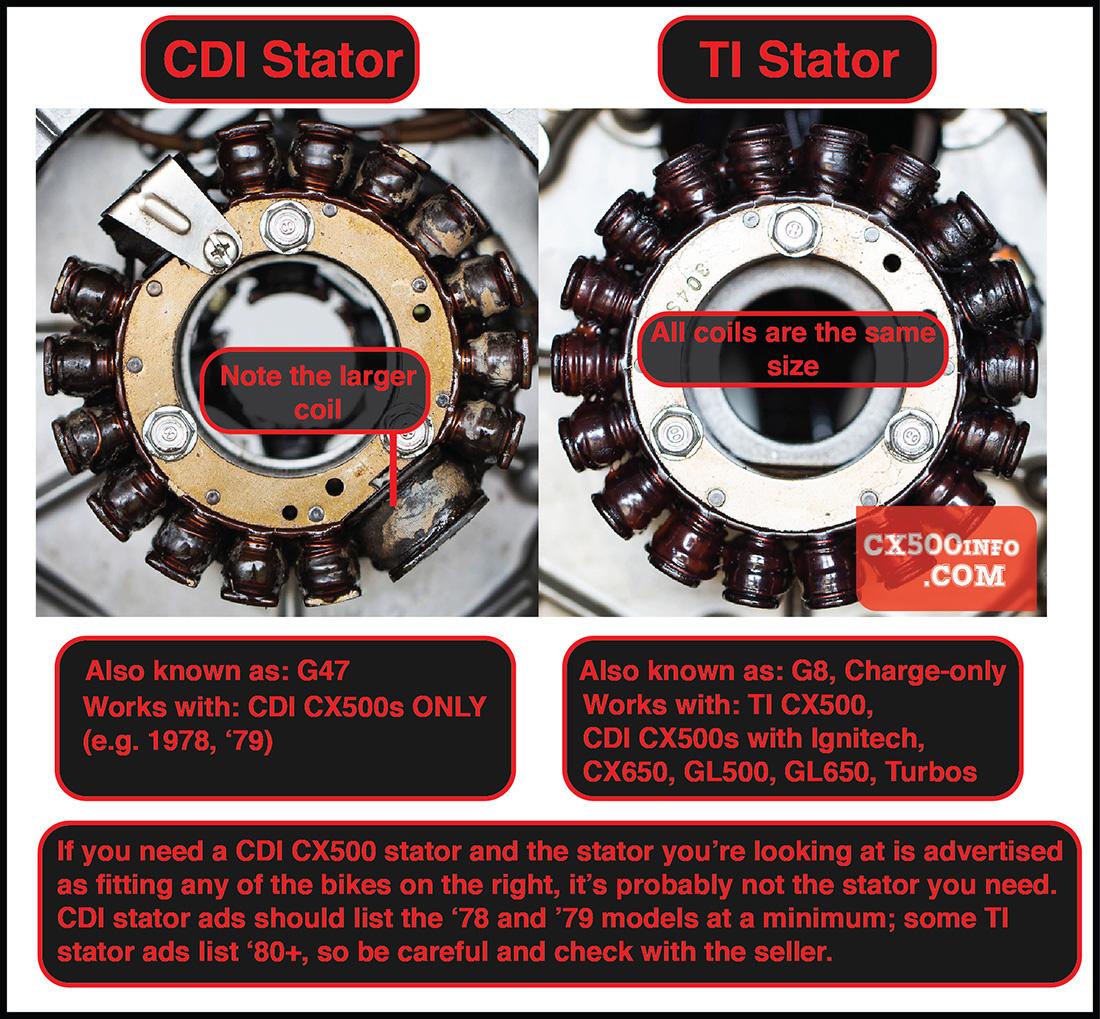 11 tooth stator wiring diagram stator terminals diagram